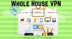 Whole House VPN