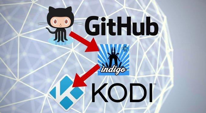 Indigo GitHub Installer for Kodi